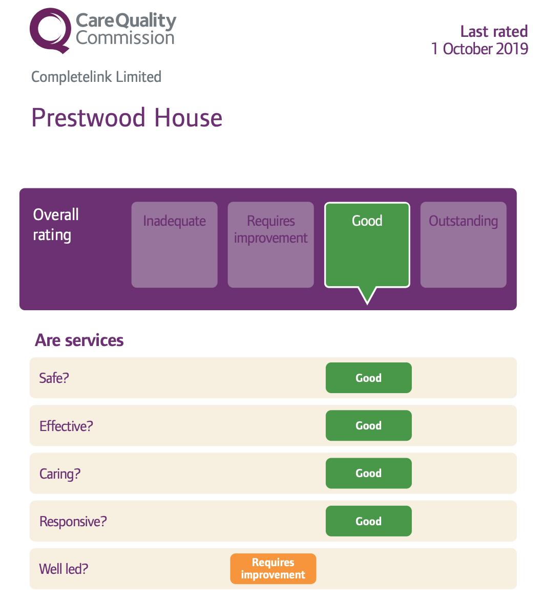 Prestwood House CQC Rating 2019
